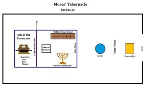 moses-tabernacle1